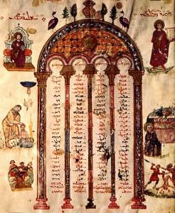 Évangéliaire du 6e siècle